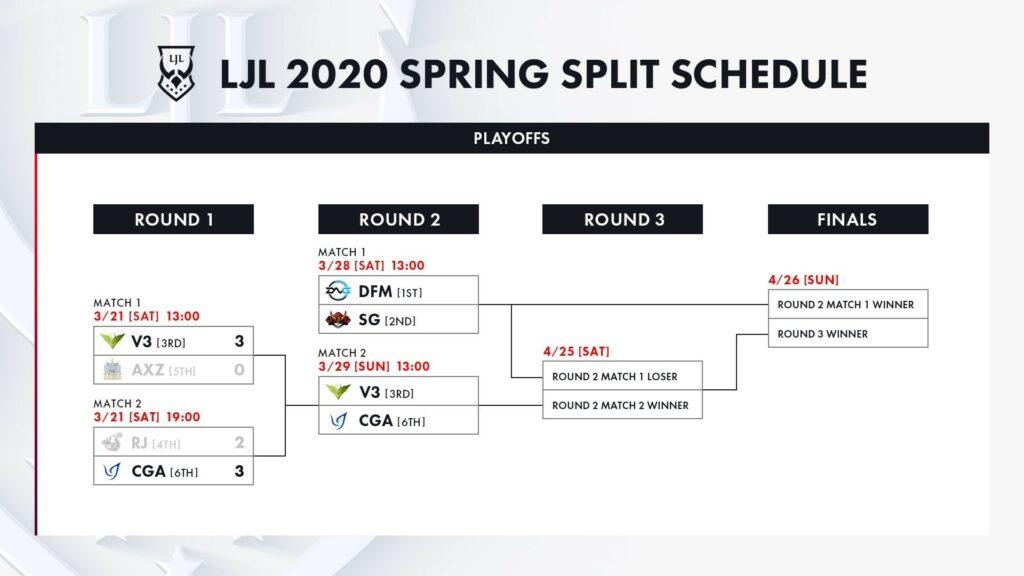 LJL 2020 Spring Spirit Playoff開幕!